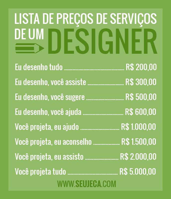 lista designer