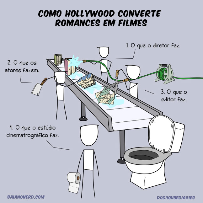 Como Hollywood converte romances em filmes