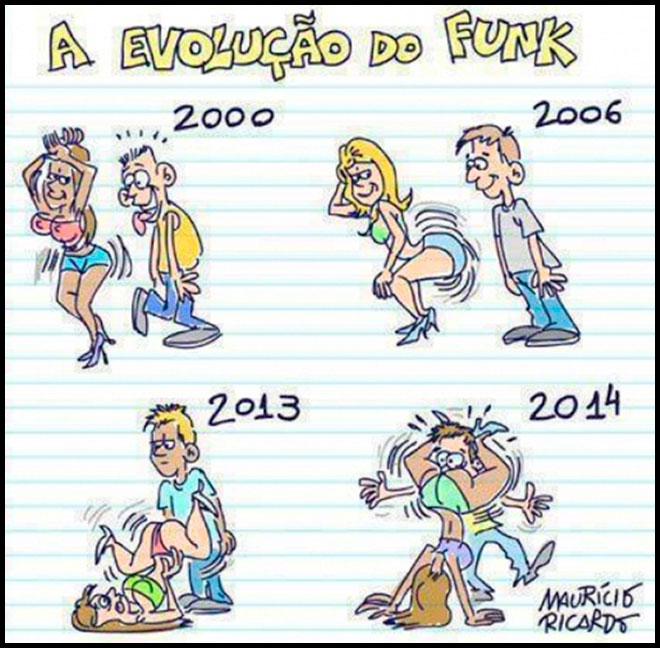 a evolucao do funk