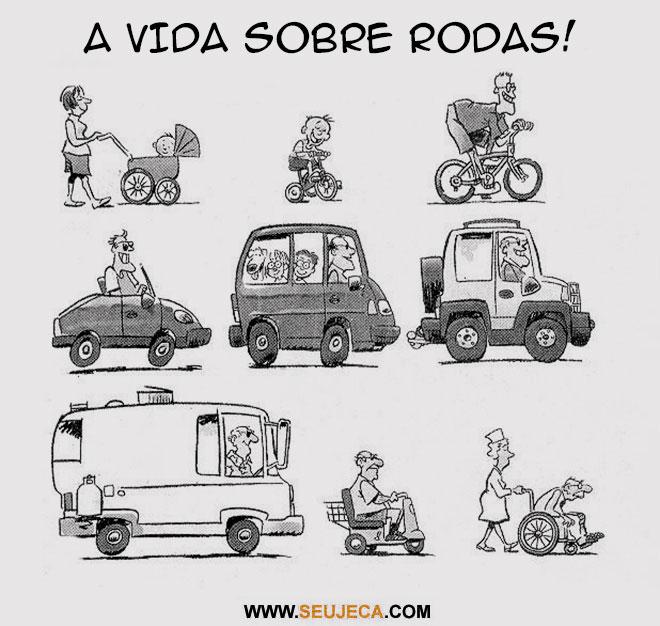 A vida sobre rodas